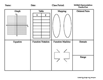 Collection Multiple Representations Of Functions Worksheet Photos ...