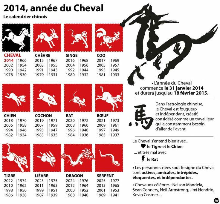 les 25 meilleures id es de la cat gorie calendrier chinois signe sur pinterest calendrier. Black Bedroom Furniture Sets. Home Design Ideas