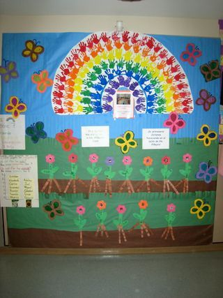 garden theme classroom ideas | Inside Jennifer's 1st Grade Classroom: Bulletin Boards: Spring Has ...