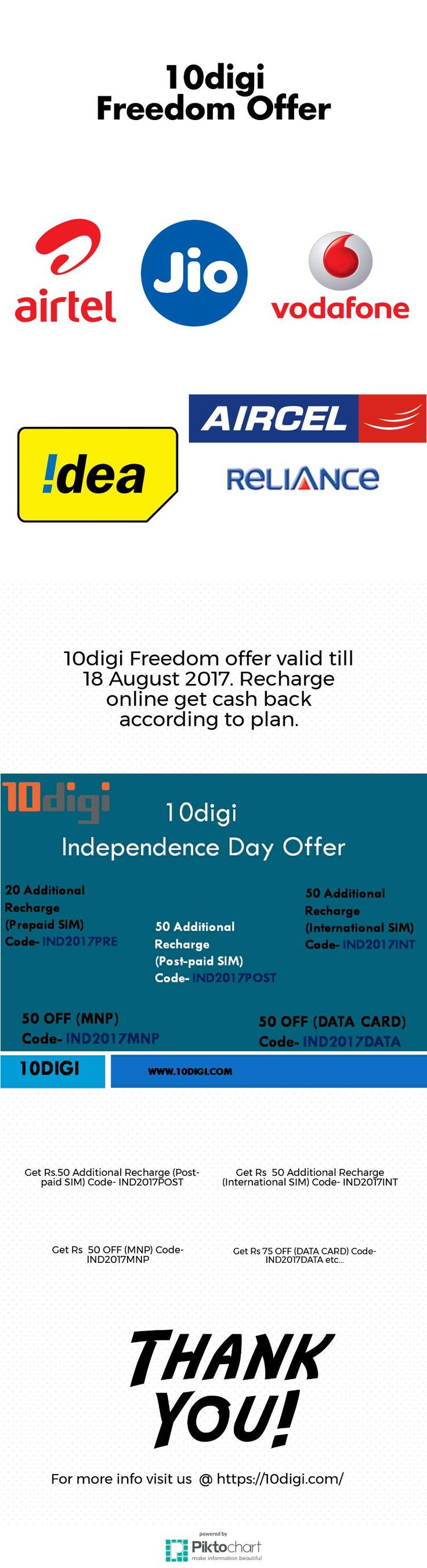 10digi offers services like pre-paid and post-paid connections, data cards, recharge, bill plan comparison, even mobile number portability and Tata docomo prepaid sim card. If you are looking for buy jio sim card online, visit our site.