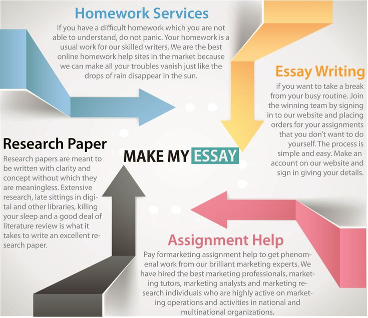 How to write a good literature review in psychology
