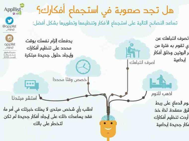 كيف يكتسب الطفل اللغة انفوجرافيك Language Learning Infographic