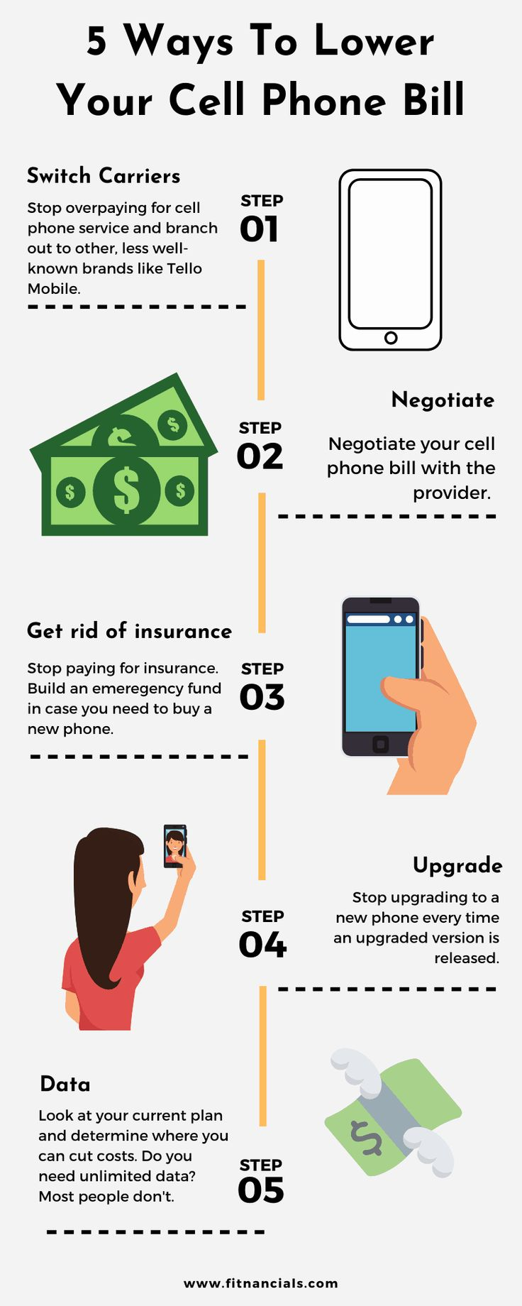 Here's How To Save $1,000 Per Year On Your Cell Phone Plan