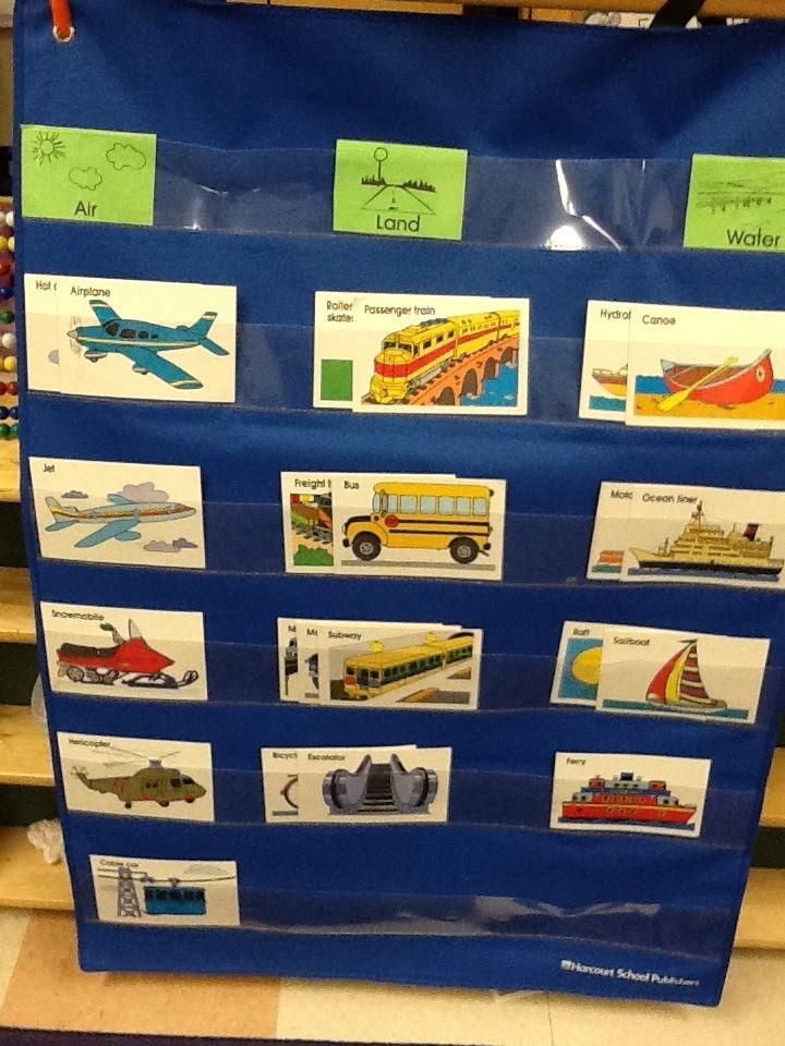 Kindergarten semantic mapping. Vocabulary
