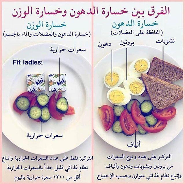 Health Fitness On Instagram وصفات وصفاتي وصفتي وصفات صحية فطور صحي وصفات سهله وصفات صحيه Health Fitness Food Health Fitness Nutrition Health Facts Food