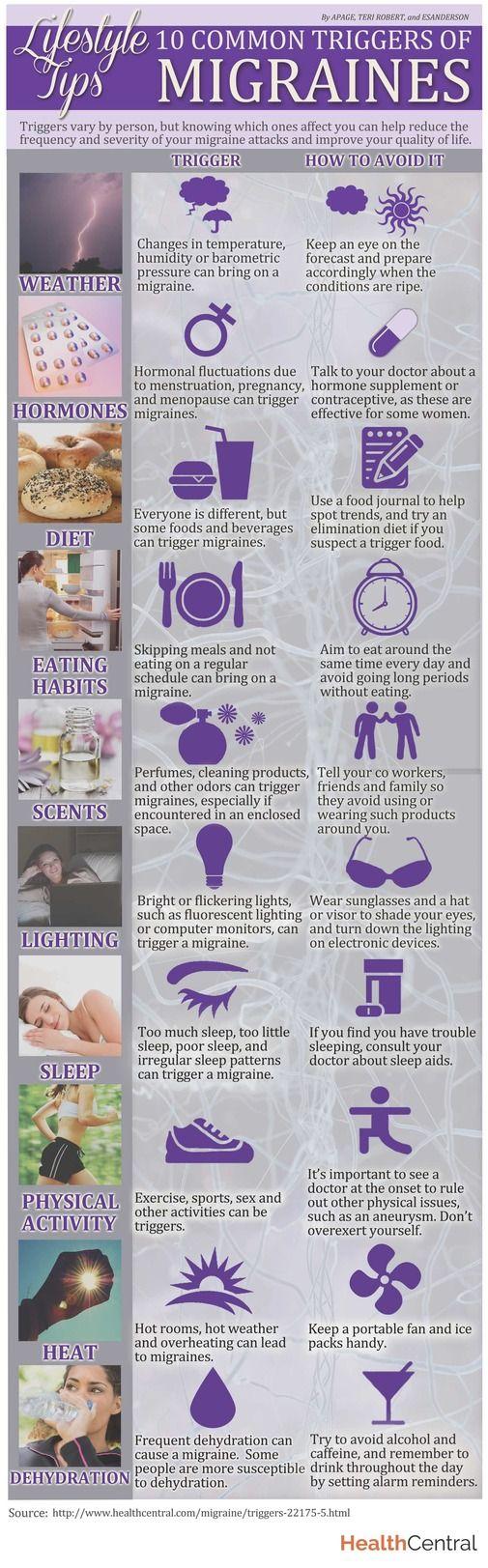 10 Common Migraine Triggers - Migraine