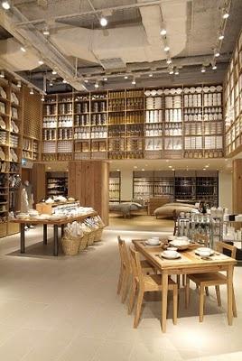 MUJI Store HongKong