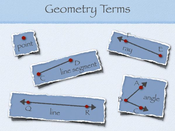 TOUCH this image: Geometric Terms by Mathtechy