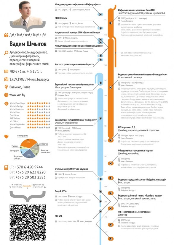 23 best Creative CVs \ Cool Resumes images on Pinterest - infographic resume examples