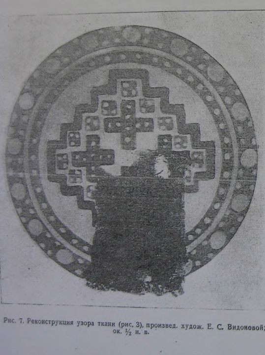 Block stamp print research Rus. I read somewhere 10th or 11th century chernigov?
