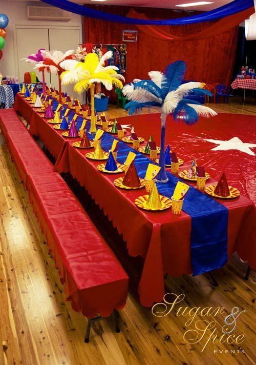 KIDS BIRTHDAT PARTY THEMES IMAGES | Kids Party Venue – Circus Spectacular Birthday Parties