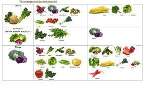 Les 108 meilleures images propos de jardinage sur for Recherche particulier pour travaux de jardinage
