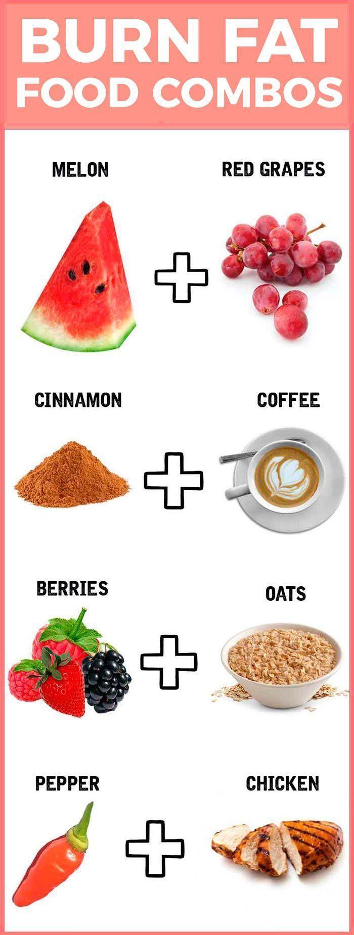 Fat burning foods. Burn fat food combinations