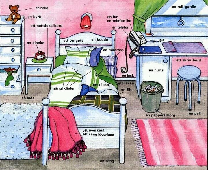 ett sovrum