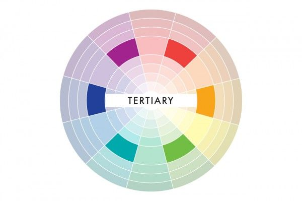 Best 25 Primary Color Wheel Ideas On Pinterest