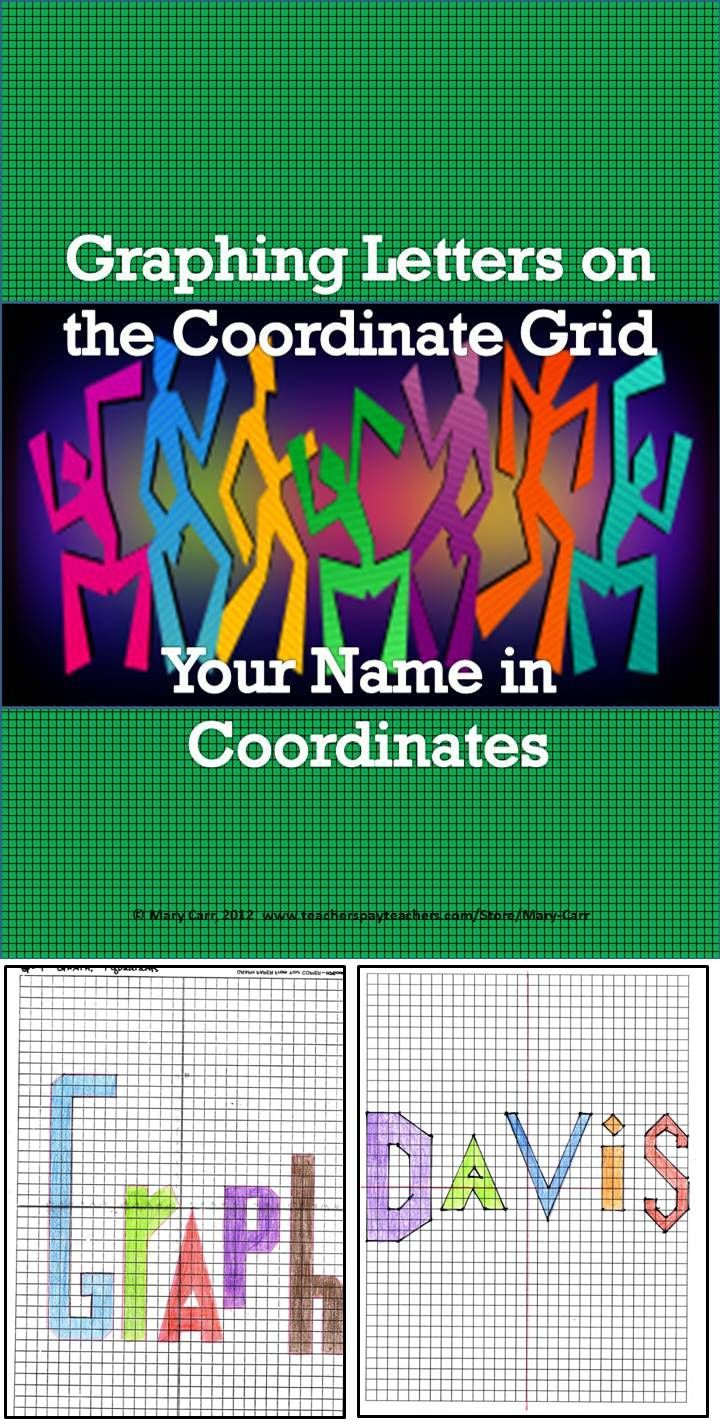 FREE Activity!  Student draws his own name on coordinate grid and writes coordinate pair instructions.  Another student replicates the drawing from the instructions.  Great practice plotting points, and fun.  Kids love this personalized activity!