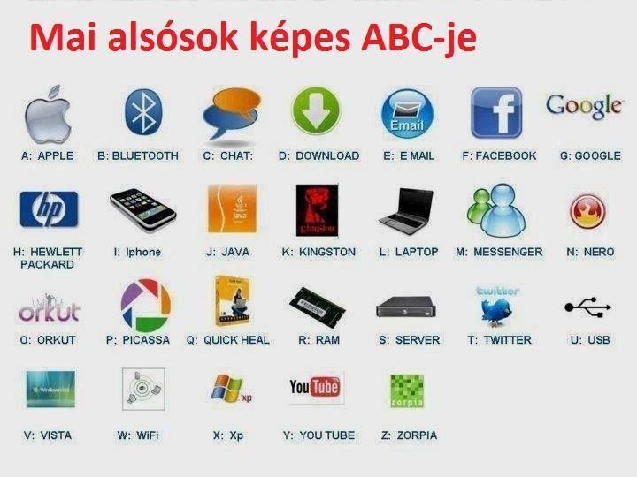 XXI. század ábécéje