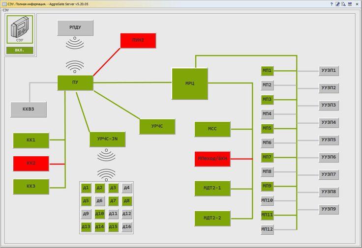 Roadheading #equipment_monitoring. Efficient analysis of #equipment_failures.