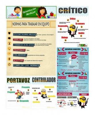 Orientación Andújar: Los roles más habituales en los grupos cooperativos artículo e infografías
