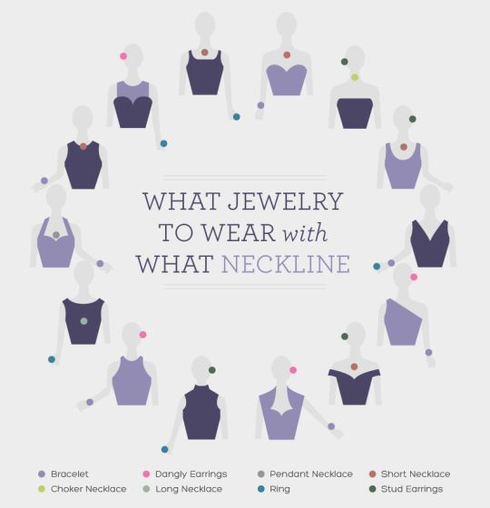 Check out the Top 100 fashion infographics of 2015: Women's Edition / Men's Edition. Via jewelry woman - http://amzn.to/2iQZrK5