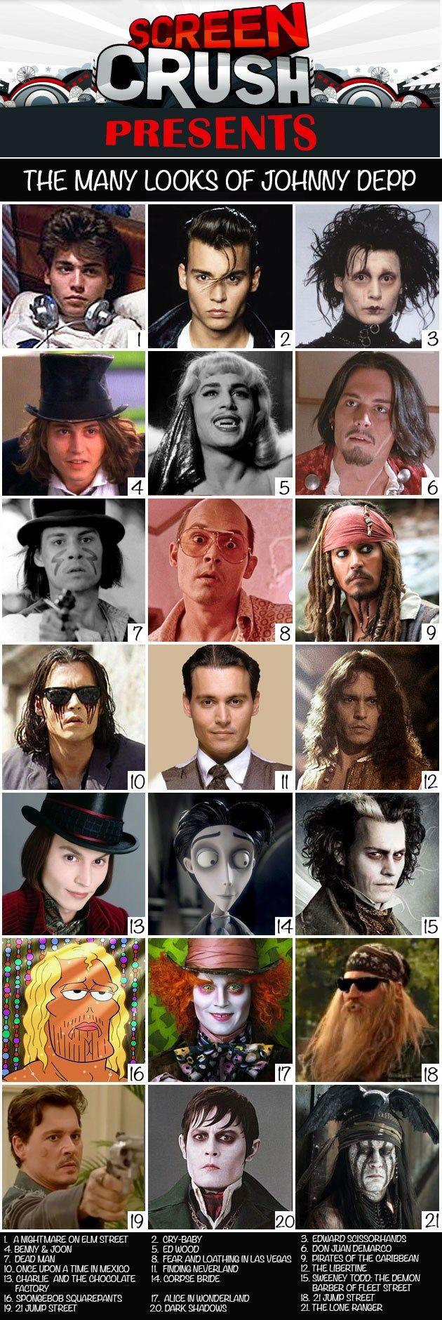 Johnny Depp Many Looks
