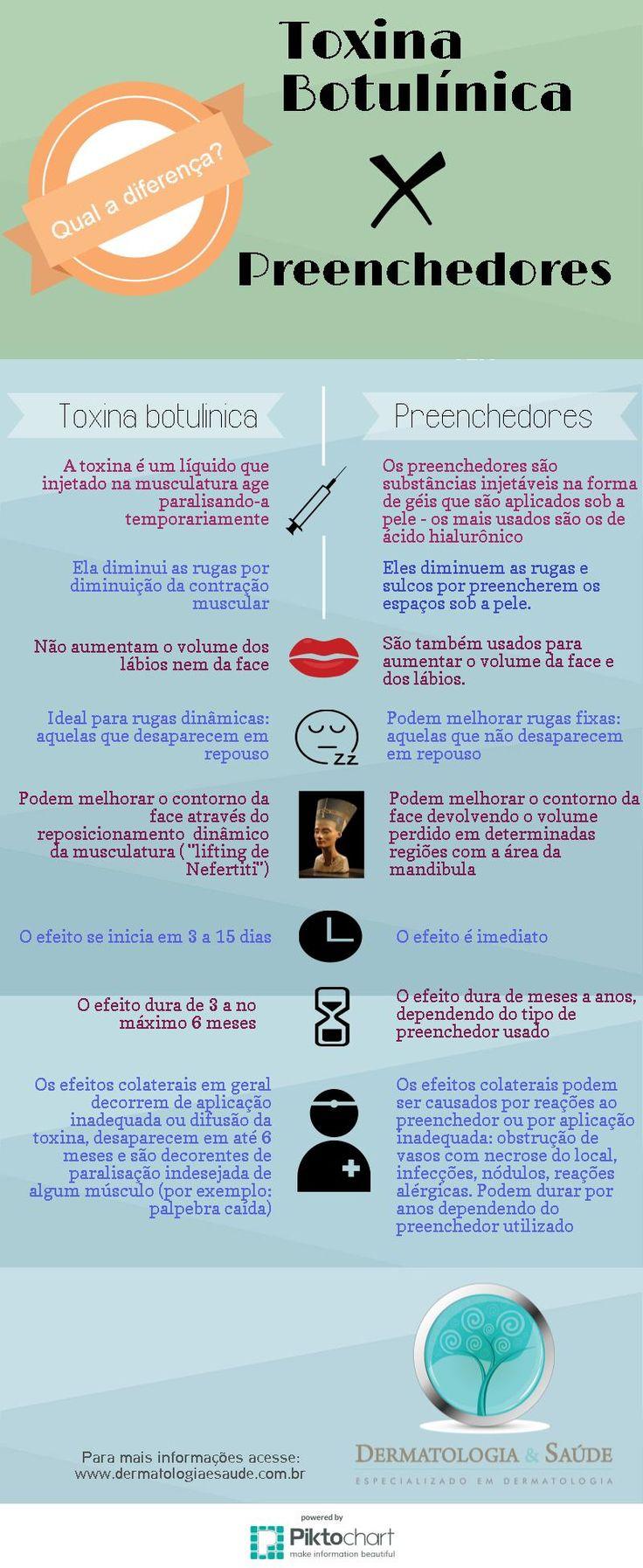 Botox versus Preenchedores: tudo o que você precisa saber! #botox #toxinabotulínica #preenchedores #ácidohialurônico #dermatologia #dermatologiaesaude