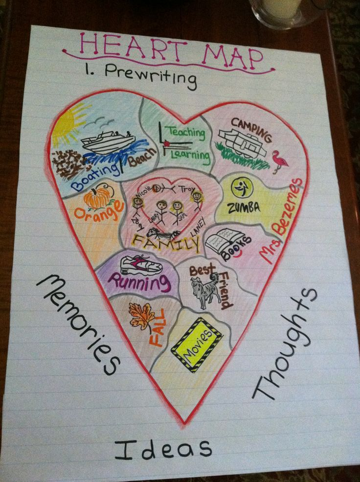 8 Best Education Heart Maps Etcetera Images On