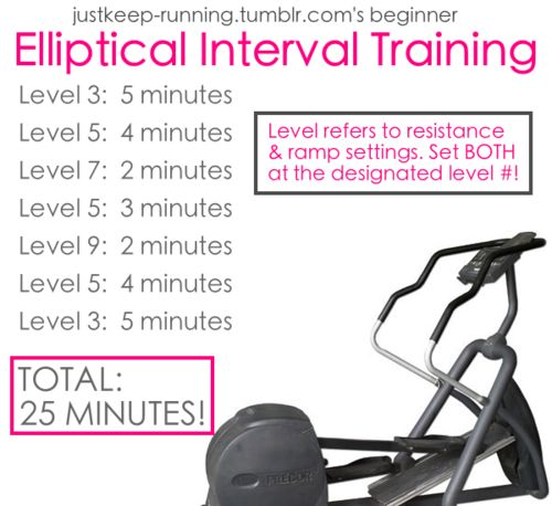 If you have an elliptical
