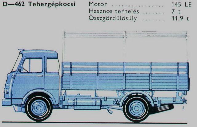 Csepel D-462