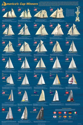 America's Cup Winners Poster at AllPosters.com