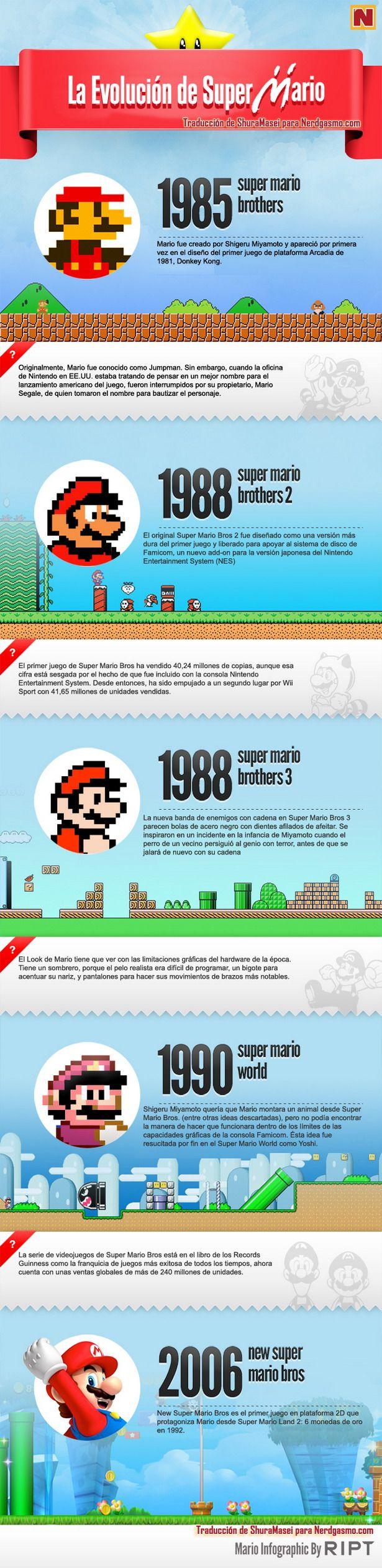 Amorfeus - Infografía Super Mario Bros