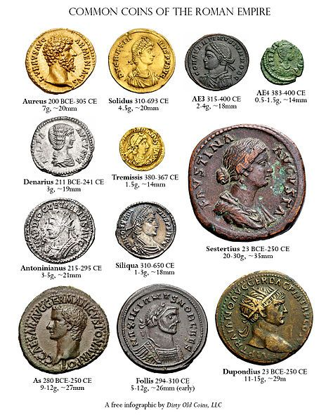 Roman Coins (Illustration) -- Ancient History Encyclopedia