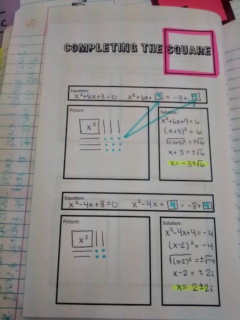 Best 3040 education images on pinterest school classroom ideas math love algebra solving quadratics inb pages completing the square picture juxtaposed with the algebra would be a great way to improve intro next fandeluxe Images