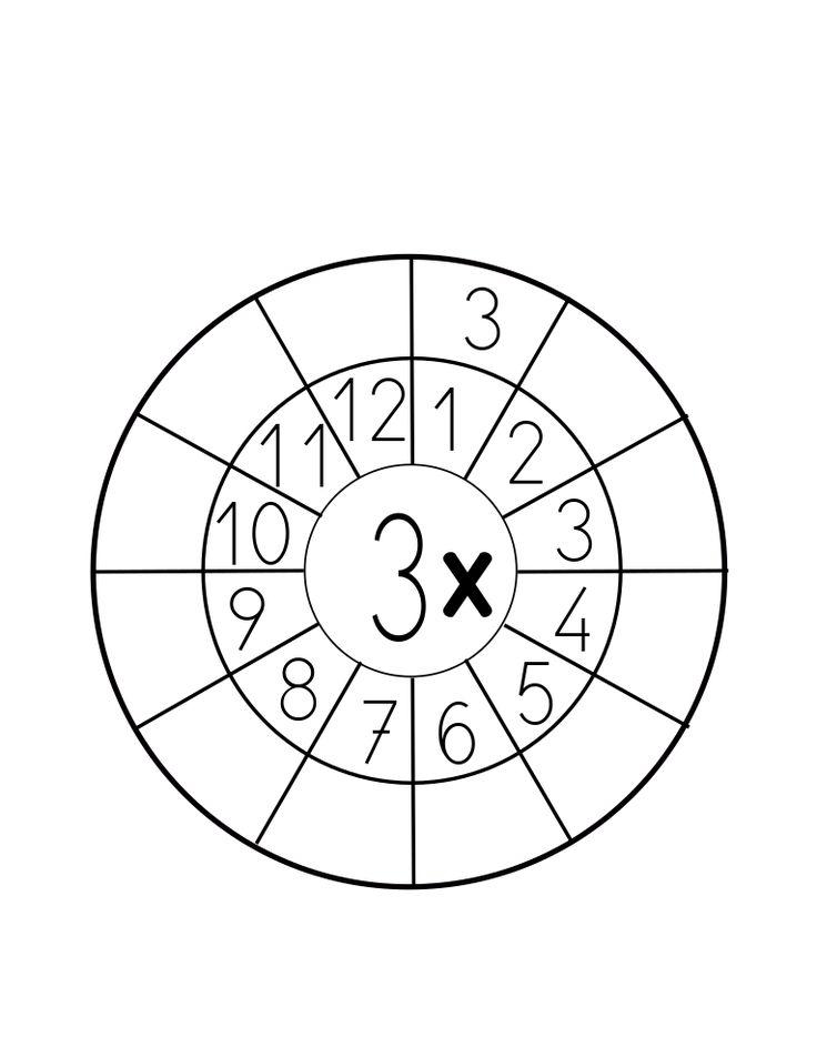 tabla de multiplicar del 3