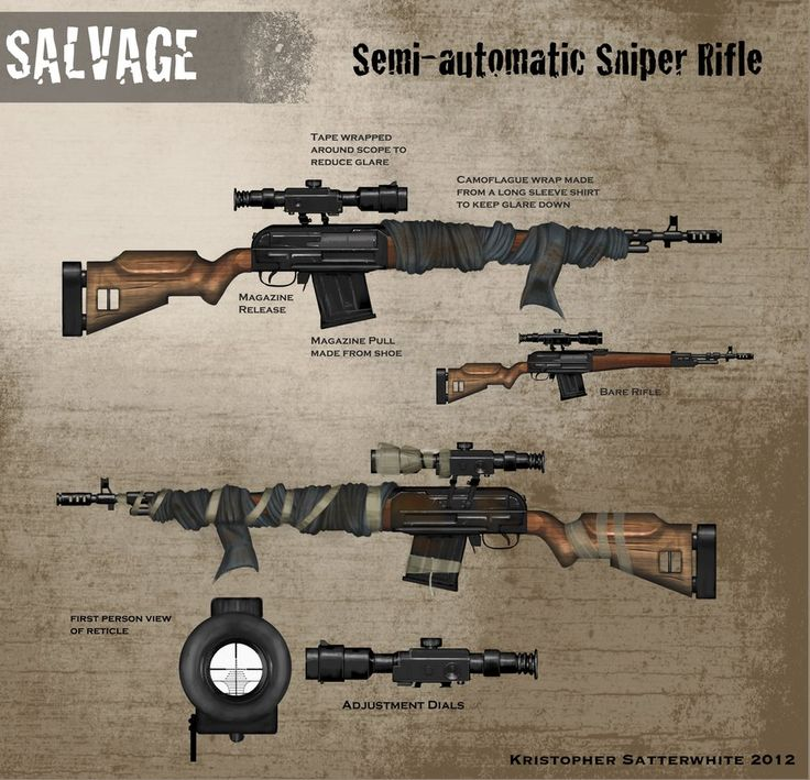 post apocalyptic weapons - Google Search