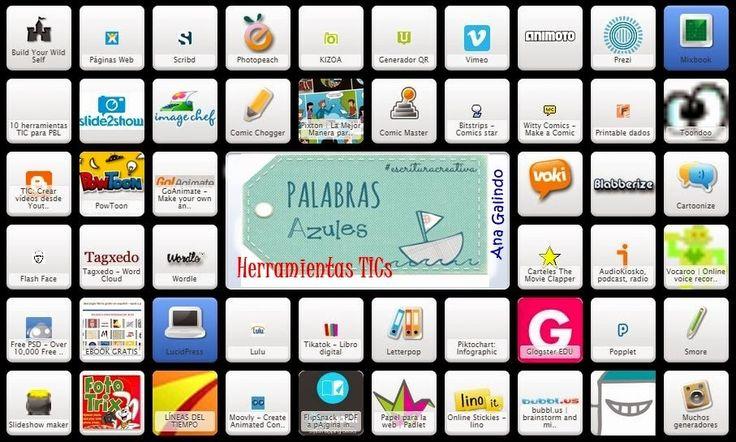 Symbaloo con Herramientas Digitales para la creación literaria en PaLaBraS AzuLeS | PaLaBraS AzuLeS