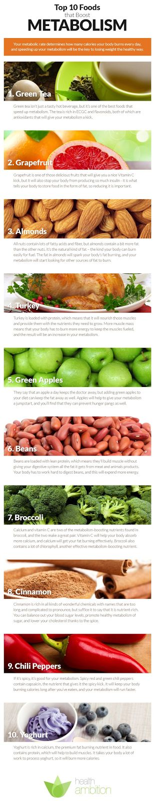 Top 10 Foods that Boost Metabolism.   I love all these things!