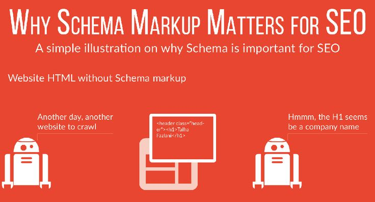 Why Schema Markup Matters to Seo Professionals?