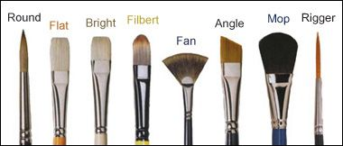 Brushes for Oil Painting | An Artist's Guide to Oil Painting Brushes and the Paintbrush Types ...