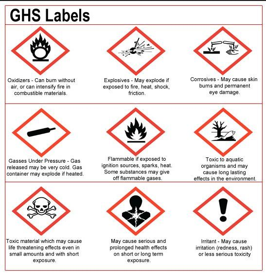 14 Best Ghs Images On Pinterest Label Pictogram And 4x4