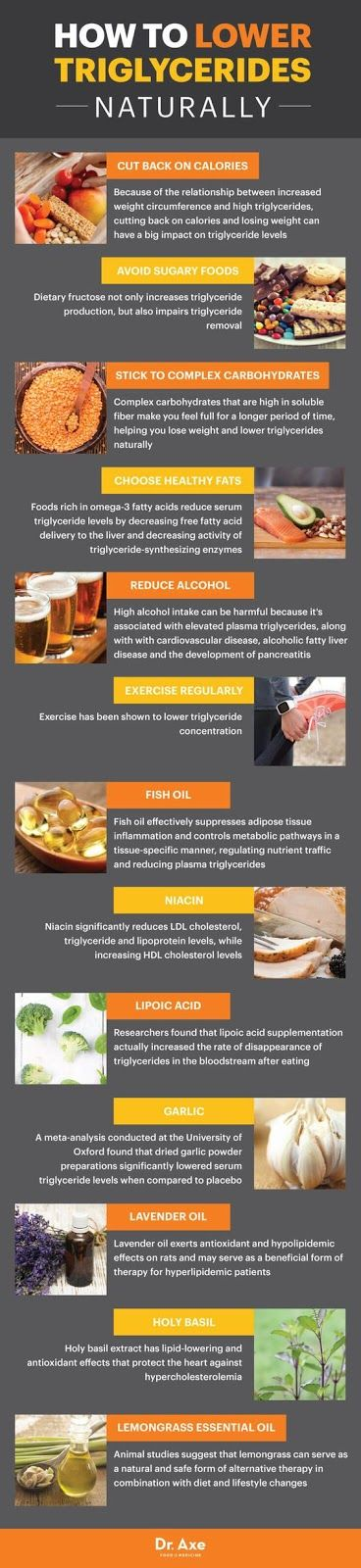 How to Naturally Lower Triglycerides [Infographic]