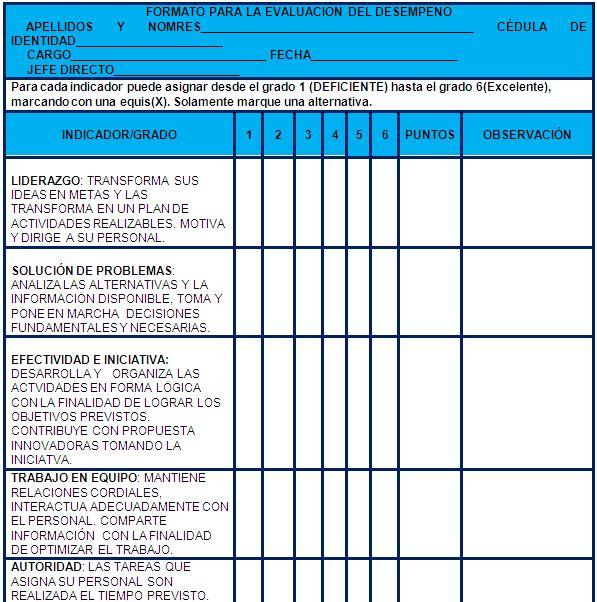 Ejemplos De Evaluacion Basado En Criterios E Indicadores
