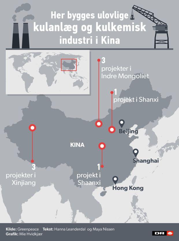 Kinas magtfulde kulindustri blæser på loven | Nyheder | DR