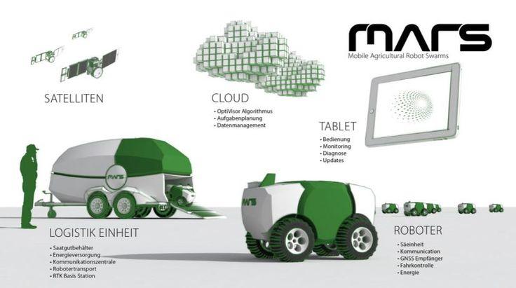 AGCO/Fendt entwickelt mit dem Forschungsprojekt MARS kleine Robotereinheiten, die mit Hilfe einer cloudbasierten Lösung ortsunabhängig während der Aussaat gesteuert werden.  Über die MARS App kann die Aussaat  sowohl geplant als auch jederzeit überwacht werden.
