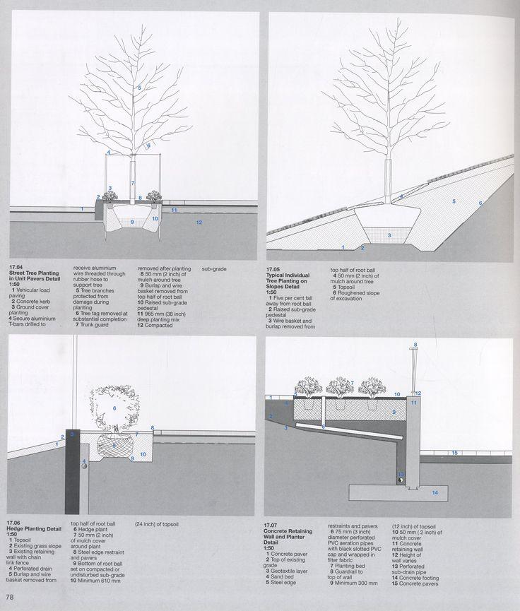 Bench Construction Details T 236 M Với Google Concrete Planters Concrete Planters