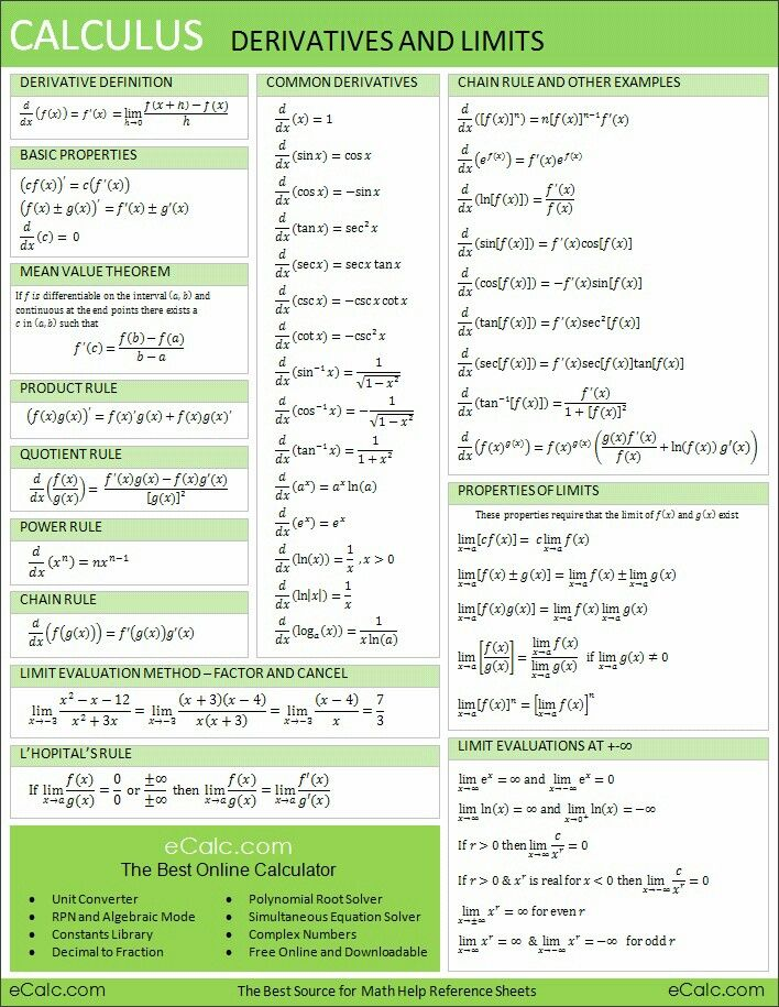 An overview of calculus algebra and trigonometry in mathematics