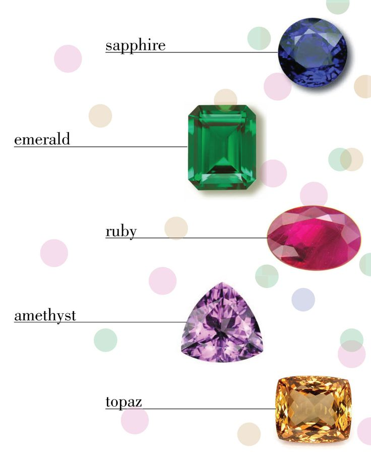 For the Makers: Jewel Tone Gemstones                                                                                                                                                      More