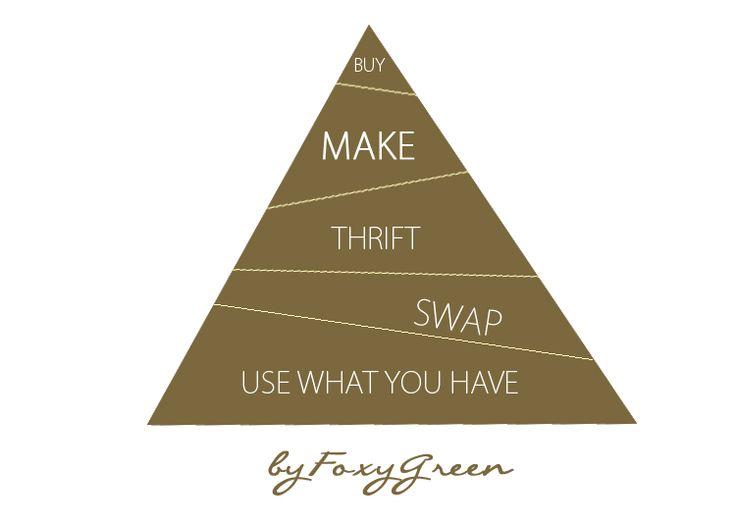 How I progress in my zero waste live? Checkmy new post on blog: http://byfoxygreen.blogspot.sk/2015/02/2-month-of-my-zero-waste-life.html