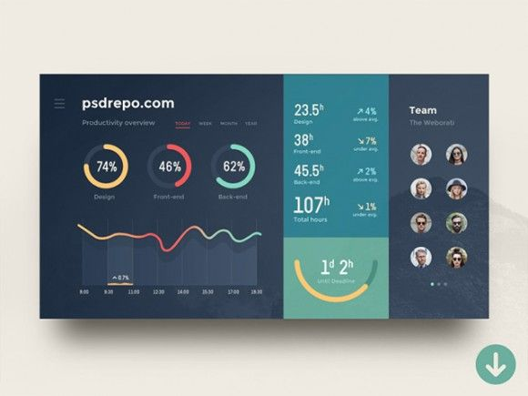 Admin dashboard interface