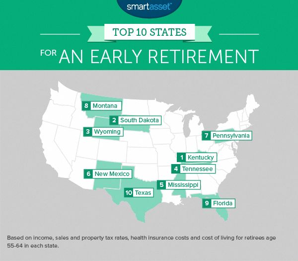 The Best States for an Early Retirement | Family health ...